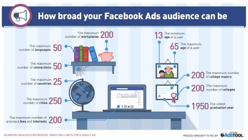 facebook-audience-social-media